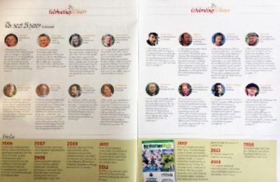 JPS HELP CELEBRATE HORT WEEK'S 175TH ANNIVERSARY